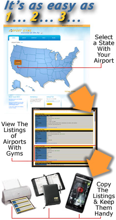 airport gyms and airport fitness centers are in and around select popular US airports and terminals